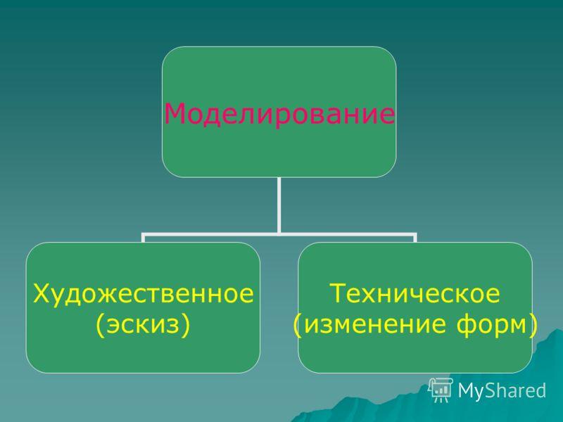 Моделирование Художественное (эскиз) Техническое (изменение форм)