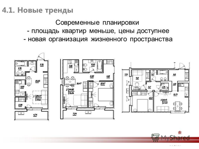 4.1. Новые тренды Современные планировки - площадь квартир меньше, цены доступнее - новая организация жизненного пространства