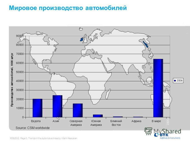 7/19/2012, Page 3, Trends in the Automotive Industry / Mark Heekeren Мировое производство автомобилей Source: CSM worldwide