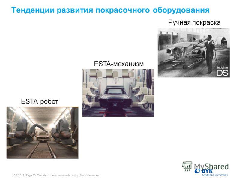 7/19/2012, Page 33, Trends in the Automotive Industry / Mark Heekeren Тенденции развития покрасочного оборудования ESTA-механизм ESTA-робот Ручная покраска