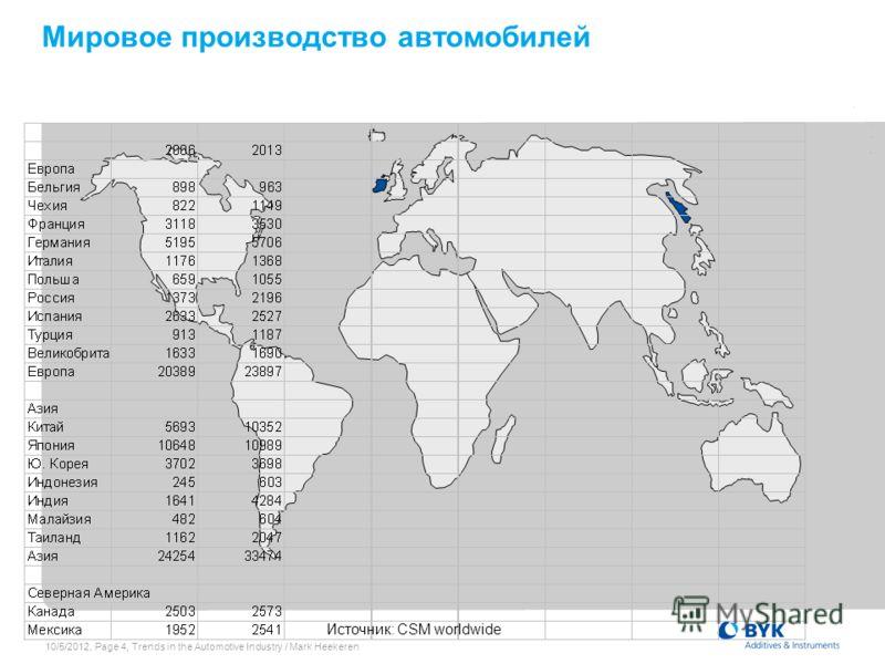 7/19/2012, Page 4, Trends in the Automotive Industry / Mark Heekeren Мировое производство автомобилей Источник: CSM worldwide