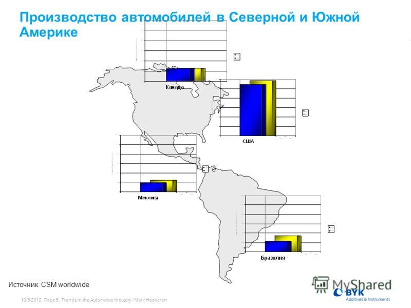 7/19/2012, Page 5, Trends in the Automotive Industry / Mark Heekeren Производство автомобилей в Северной и Южной Америке Источник: CSM worldwide