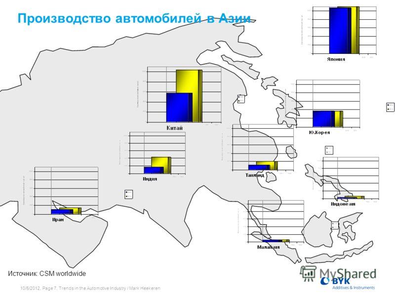 7/19/2012, Page 7, Trends in the Automotive Industry / Mark Heekeren Производство автомобилей в Азии Источник: CSM worldwide