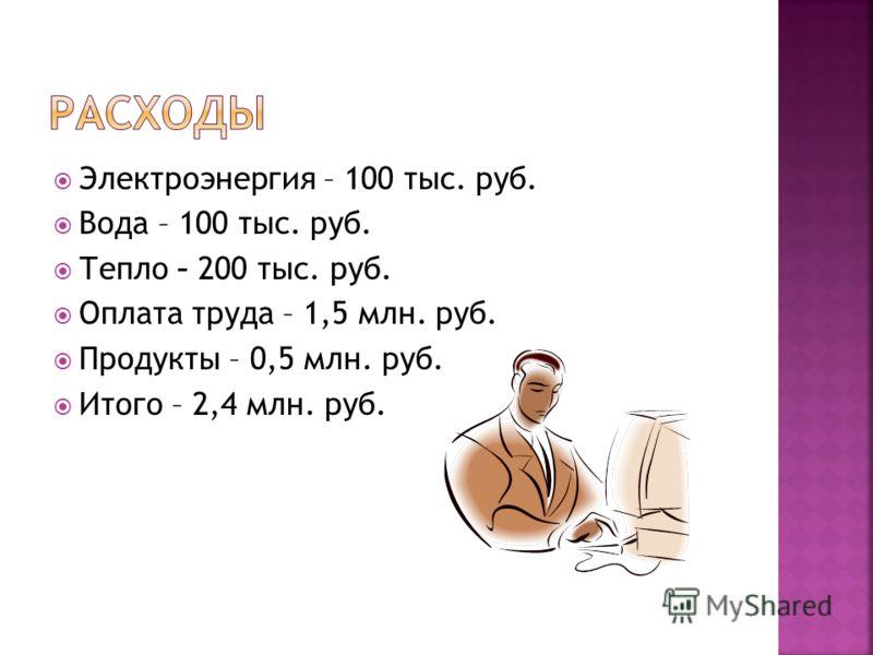 Электроэнергия – 100 тыс. руб. Вода – 100 тыс. руб. Тепло – 200 тыс. руб. Оплата труда – 1,5 млн. руб. Продукты – 0,5 млн. руб. Итого – 2,4 млн. руб.
