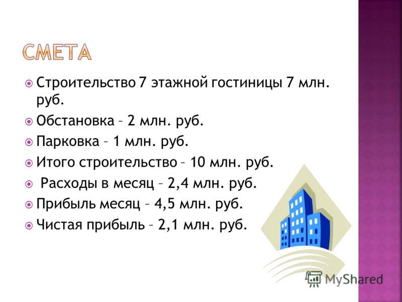 Строительство 7 этажной гостиницы 7 млн. руб. Обстановка – 2 млн. руб. Парковка – 1 млн. руб. Итого строительство – 10 млн. руб. Расходы в месяц – 2,4 млн. руб. Прибыль месяц – 4,5 млн. руб. Чистая прибыль – 2,1 млн. руб.