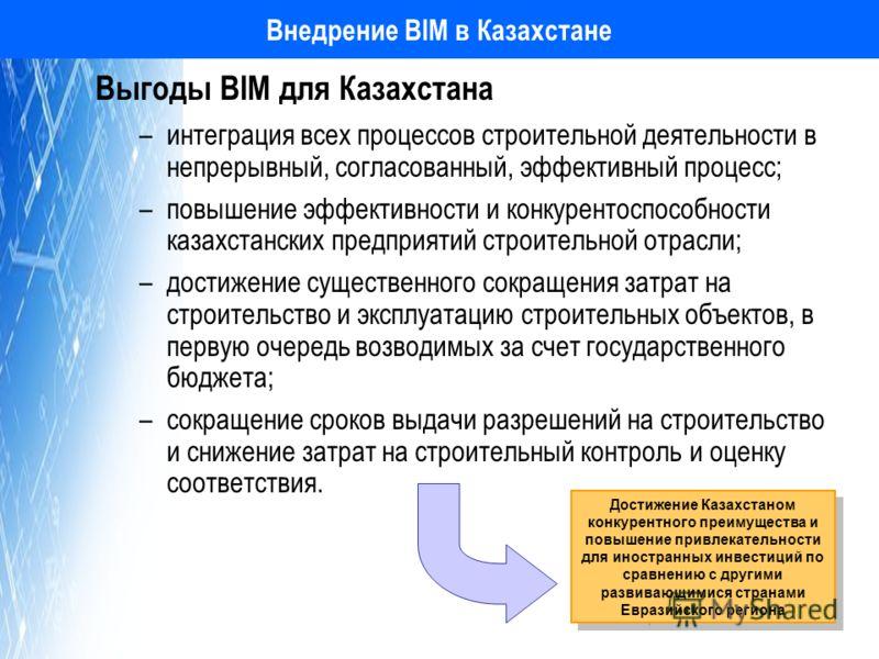 Внедрение BIM в Казахстане Выгоды BIM для Казахстана –интеграция всех процессов строительной деятельности в непрерывный, согласованный, эффективный процесс; –повышение эффективности и конкурентоспособности казахстанских предприятий строительной отрас