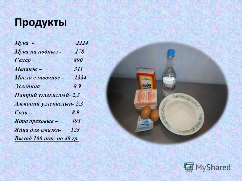 Продукты Мука - 2224 Мука на подпыл - 178 Сахар - 890 Меланж – 311 Масло сливочное - 1334 Эссенция - 8.9 Натрий углекислый- 2,3 Аммоний углекислый- 2,3 Соль - 8.9 Ядра ореховые – 493 Яйца для смазки- 123 Выход 100 шт. по 48 гр.