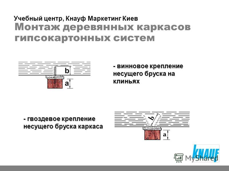 Монтаж деревянных каркасов гипсокартонных систем Учебный центр, Кнауф Маркетинг Киев - гвоздевое крепление несущего бруска каркаса - винновое крепление несущего бруска на клиньях