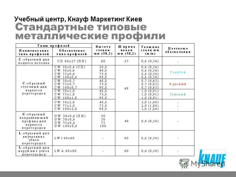 Стандартные типовые металлические профили Учебный центр, Кнауф Маркетинг Киев