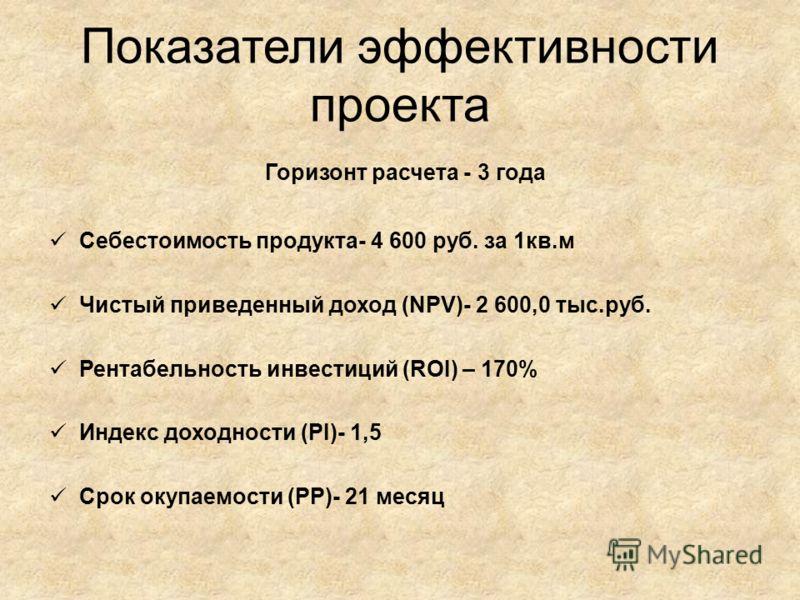 Показатели эффективности проекта Горизонт расчета - 3 года Себестоимость продукта- 4 600 руб. за 1кв.м Чистый приведенный доход (NPV)- 2 600,0 тыс.руб. Рентабельность инвестиций (ROI) – 170% Индекс доходности (PI)- 1,5 Срок окупаемости (PP)- 21 месяц