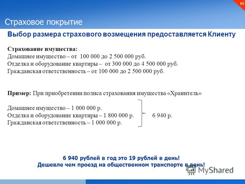 15 Выбор размера страхового возмещения предоставляется Клиенту Страховое покрытие Страхование имущества: Домашнее имущество – от 100 000 до 2 500 000 руб. Отделка и оборудование квартиры – от 300 000 до 4 500 000 руб. Гражданская ответственность – от