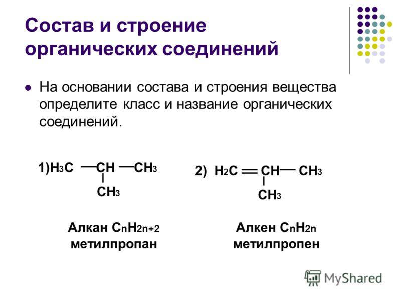 Состав и строение органических соединений На основании состава и строения вещества определите класс и название органических соединений. 1)H 3 С CH СH 3 CH 3 2) H 2 С CH СH 3 CH 3 Алкан С n H 2n+2 метилпропан Алкен С n H 2n метилпропен