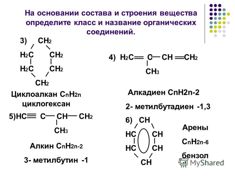 На основании состава и строения вещества определите класс и название органических соединений. 4) H 2 С C СH СH 2 CH 3 Циклоалкан С n H 2n циклогексан 5)HС C СH СH 2 CH 3 Арены С n H 2n-6 бензол 6) CH HС CH HC СH CH 3) CH 2 H 2 С CH 2 H 2 C СH 2 CH 2