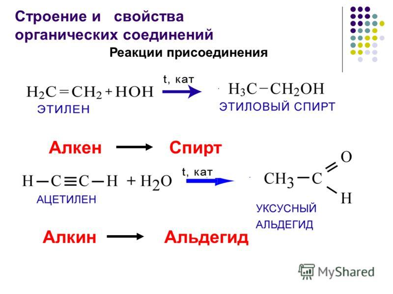 Алкен Спирт Строение и свойства органических соединений Реакции присоединения Алкин Альдегид
