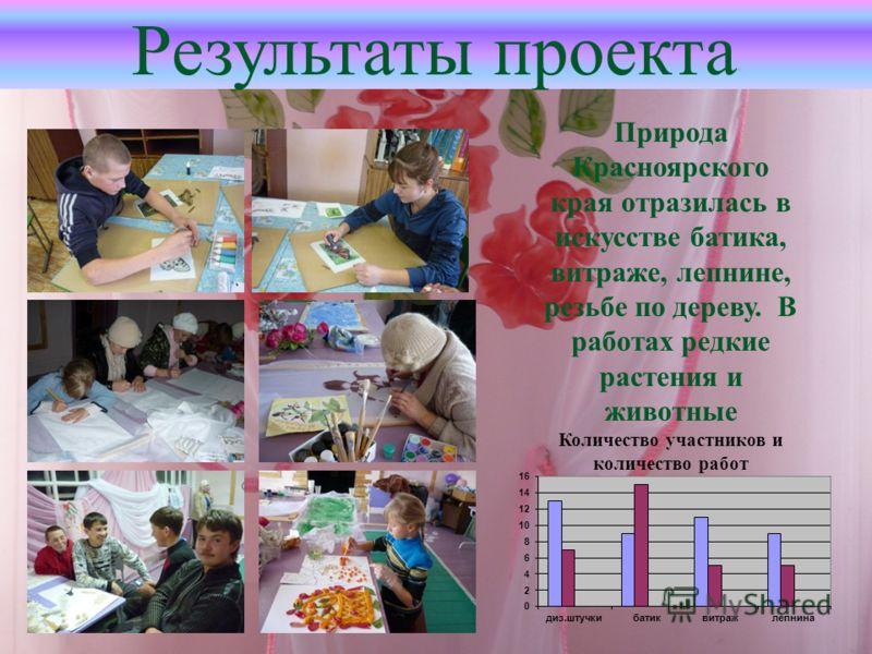 Результаты проекта  Природа Красноярского края отразилась в искусстве батика, витраже, лепнине, резьбе по дереву. В работах редкие растения и животные Количество участников и количество работ
