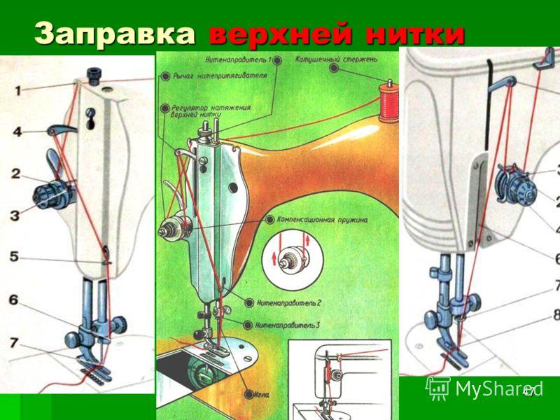 Первитская И.В. учитель обслуживающего труда Макушинской СОШ 47 Заправка верхней нитки