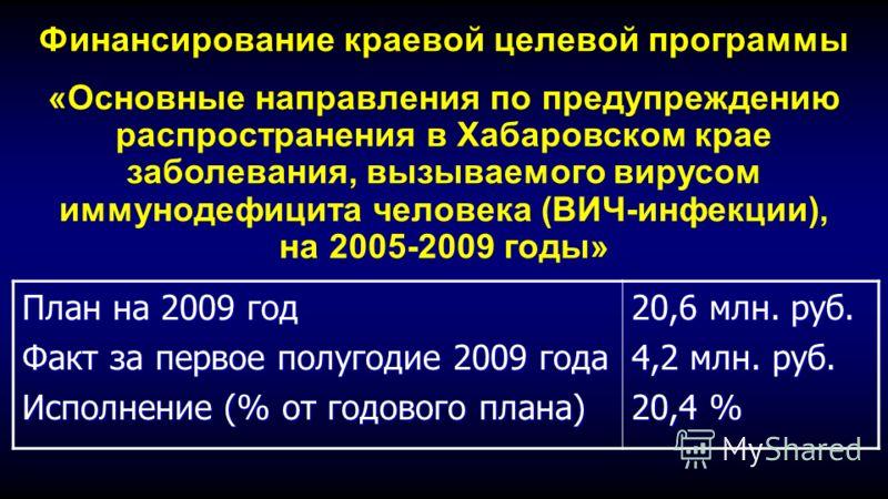 Финансирование краевой целевой программы «Основные направления по предупреждению распространения в Хабаровском крае заболевания, вызываемого вирусом иммунодефицита человека (ВИЧ-инфекции), на 2005-2009 годы» План на 2009 год Факт за первое полугодие