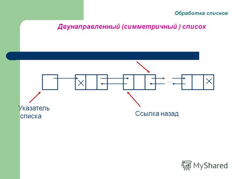 Обработка списков Двунаправленный (симметричный ) список Указатель списка … Ссылка вперед Ссылка назад