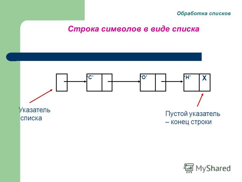 Обработка списков Строка символов в виде списка Указатель списка Пустой указатель – конец строки СОН X
