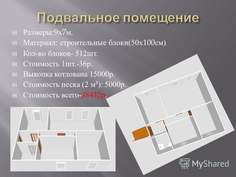 Размеры :9x7 м. Материал : строительные блоки (50x100 см ) Кол - во блоков - 512 шт. Стоимость 1 шт.-36 р. Выкопка котлована 15000 р. Стоимость песка (2 м 3 ): 5000 р. Стоимость всего -38432 р.