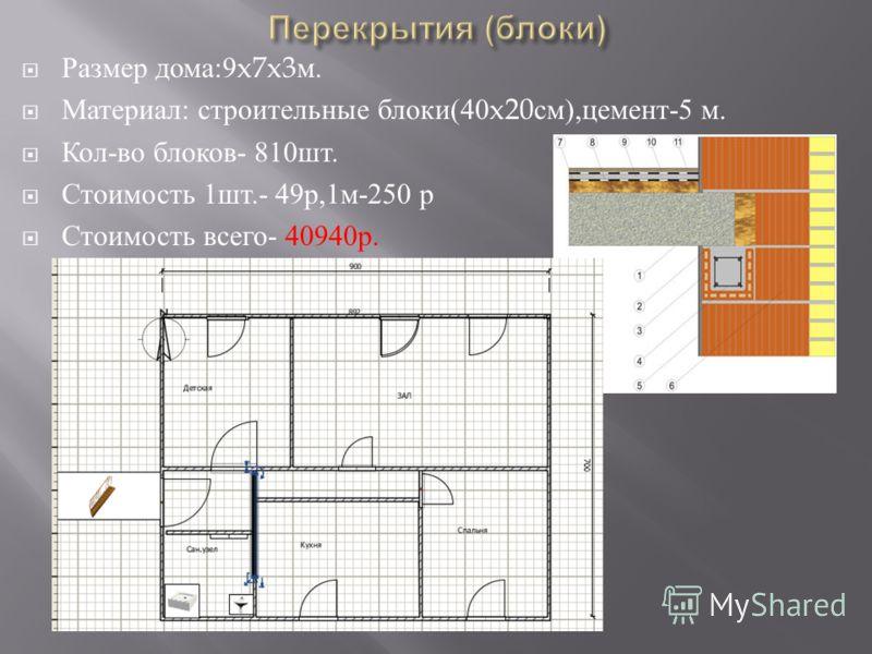 Размер дома :9x7x3 м. Материал : строительные блоки (40x20 см ), цемент -5 м. Кол - во блоков - 810 шт. Стоимость 1 шт.- 49 р,1 м -250 р Стоимость всего - 40940 р.