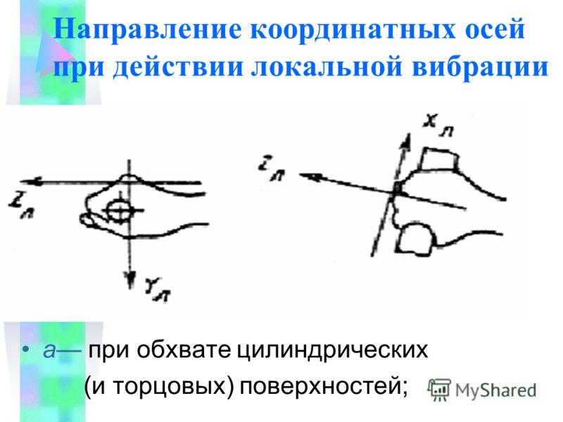 Направление координатных осей при действии локальной вибрации а при обхвате цилиндрических (и торцовых) поверхностей;