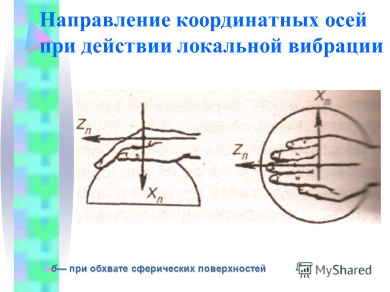 Направление координатных осей при действии локальной вибрации б при обхвате сферических поверхностей б при обхвате сферических поверхностей