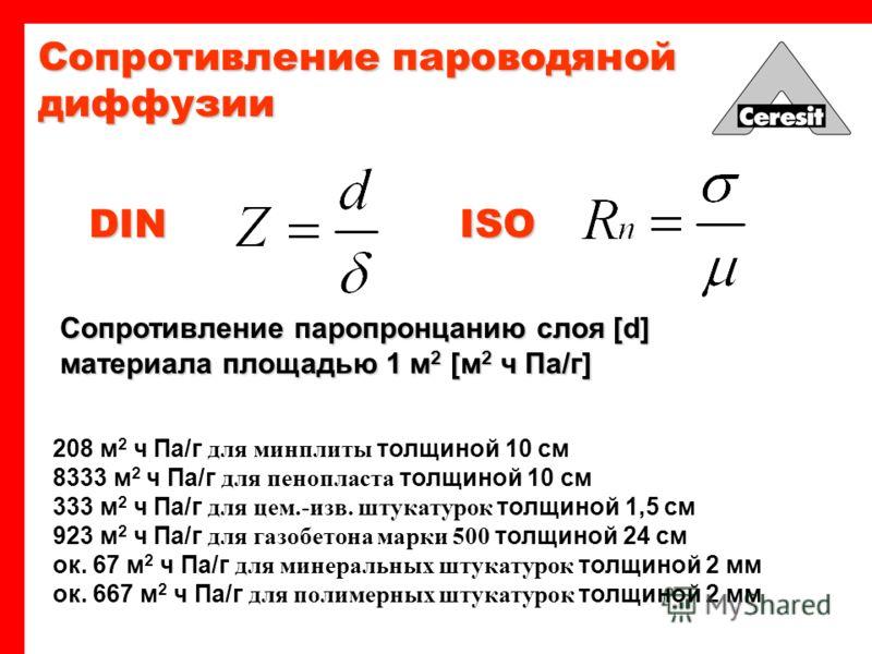 Коэффициент относительного сопротивления диффузии Отношение коэффициентов паропроницаемости воздуха и данного материала 1,5 для минплиты 59 для пенопласта 16 для цементно-известковых штукатурок 2,7 для газобетона марки 500 ок. 25 для тонкослойных мин