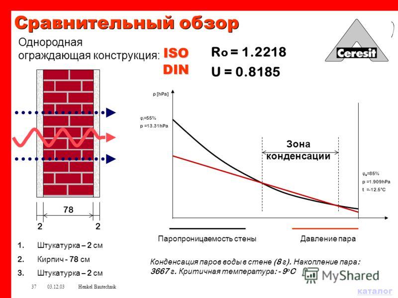 Сравнительный обзор стеновых ограждающих конструкций