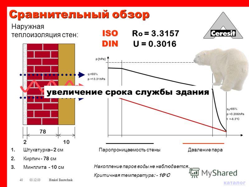 каталог 03.12.03Henkel Bautechnik39 Влажность воздуха [g/m 3 ] Относительная влажность [%] Температура воздуха [°C] Сравнительный обзор (образование конденсата )