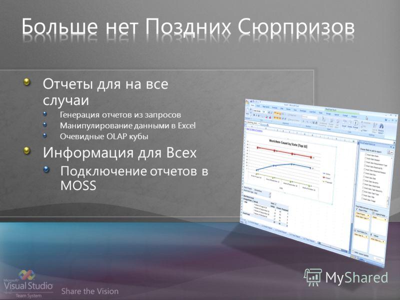 12 Отчеты для на все случаи Генерация отчетов из запросов Манипулирование данными в Excel Очевидные OLAP кубы Информация для Всех Подключение отчетов в MOSS