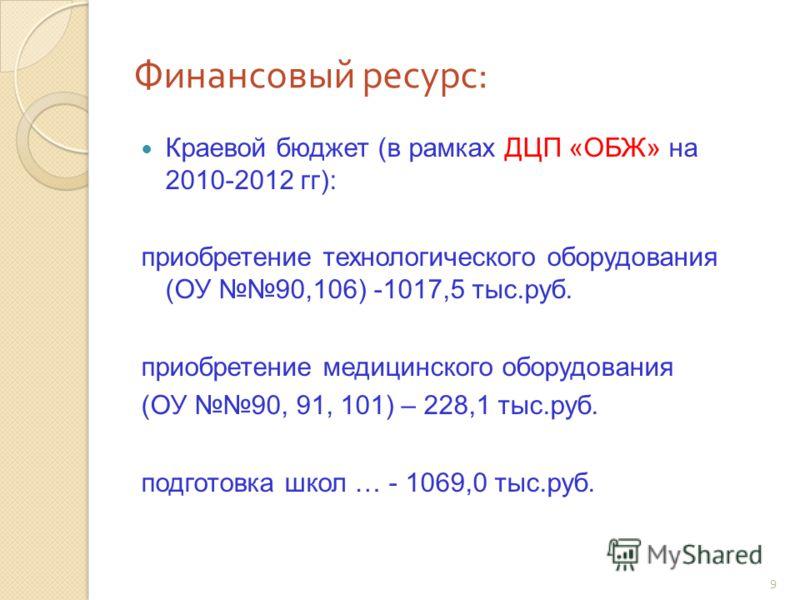 9 Финансовый ресурс : Краевой бюджет (в рамках ДЦП «ОБЖ» на 2010-2012 гг): приобретение технологического оборудования (ОУ 90,106) -1017,5 тыс.руб. приобретение медицинского оборудования (ОУ 90, 91, 101) – 228,1 тыс.руб. подготовка школ … - 1069,0 тыс