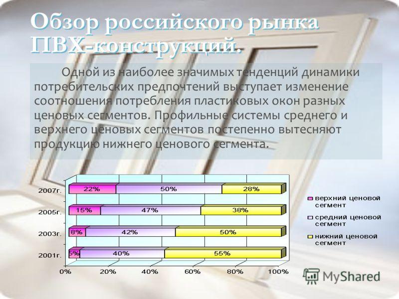 Обзор российского рынка ПВХ-конструкций. Одной из наиболее значимых тенденций динамики потребительских предпочтений выступает изменение соотношения потребления пластиковых окон разных ценовых сегментов. Профильные системы среднего и верхнего ценовых
