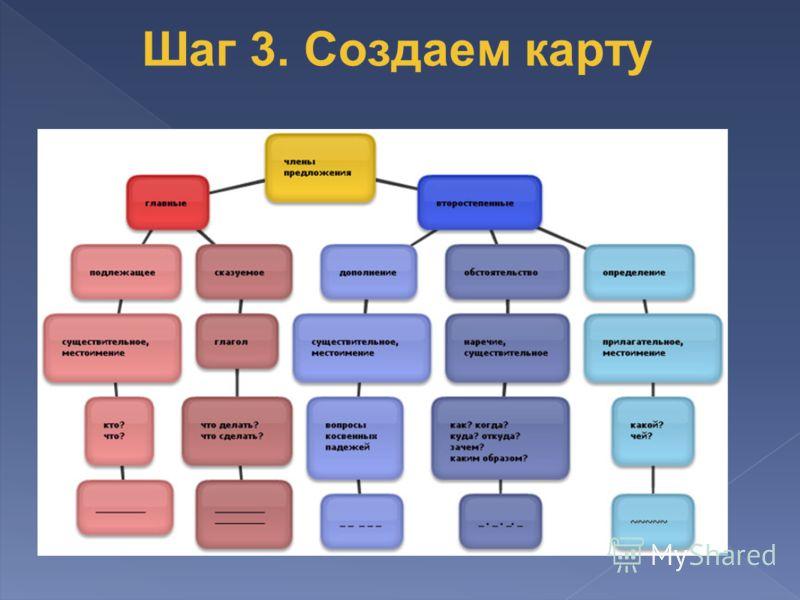 Шаг 3. Создаем карту