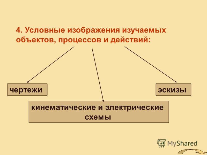 4. Условные изображения изучаемых объектов, процессов и действий: чертежиэскизы кинематические и электрические схемы
