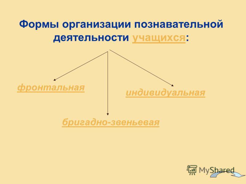 Формы организации познавательной деятельности учащихся:учащихся фронтальная бригадно-звеньевая индивидуальная