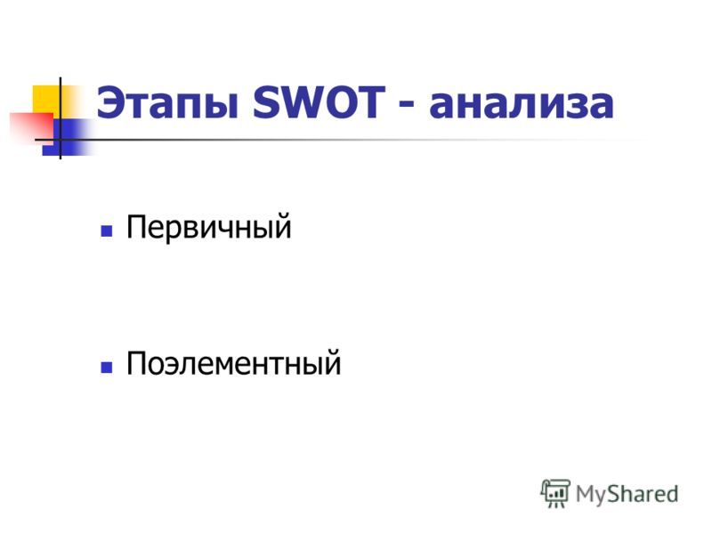 Этапы SWOT - анализа Первичный Поэлементный