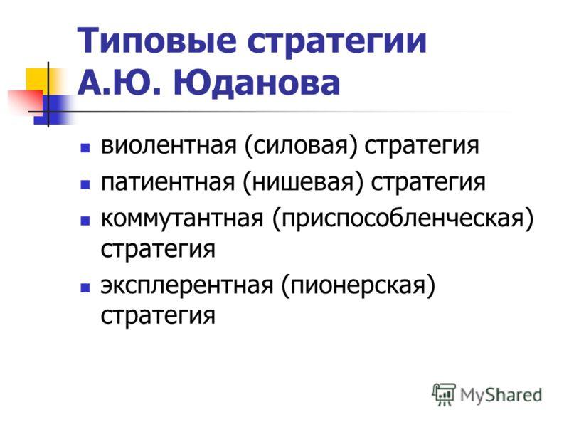 Типовые стратегии А.Ю. Юданова виолентная (силовая) стратегия патиентная (нишевая) стратегия коммутантная (приспособленческая) стратегия эксплерентная (пионерская) стратегия
