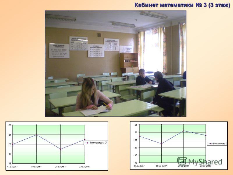 Кабинет математики 3 (3 этаж)