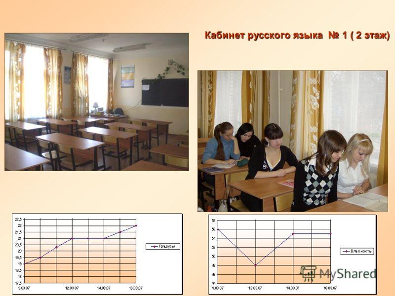 Кабинет русского языка 1 ( 2 этаж)