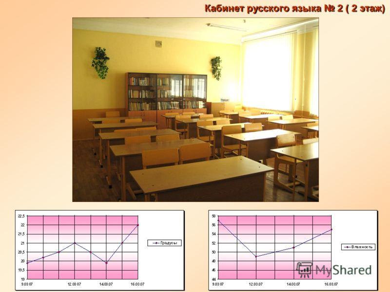 Кабинет русского языка 2 ( 2 этаж)
