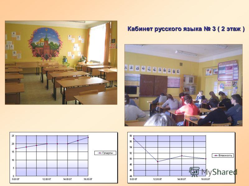 Кабинет русского языка 3 ( 2 этаж )