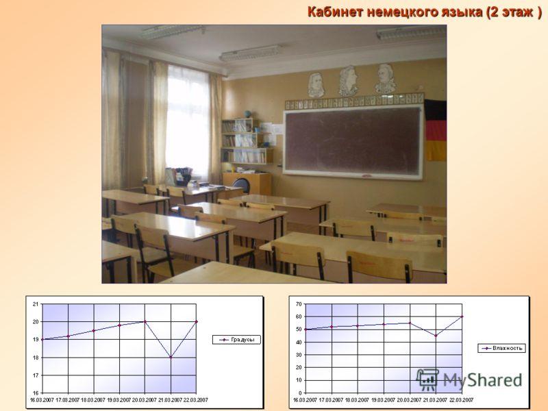 Кабинет немецкого языка (2 этаж )