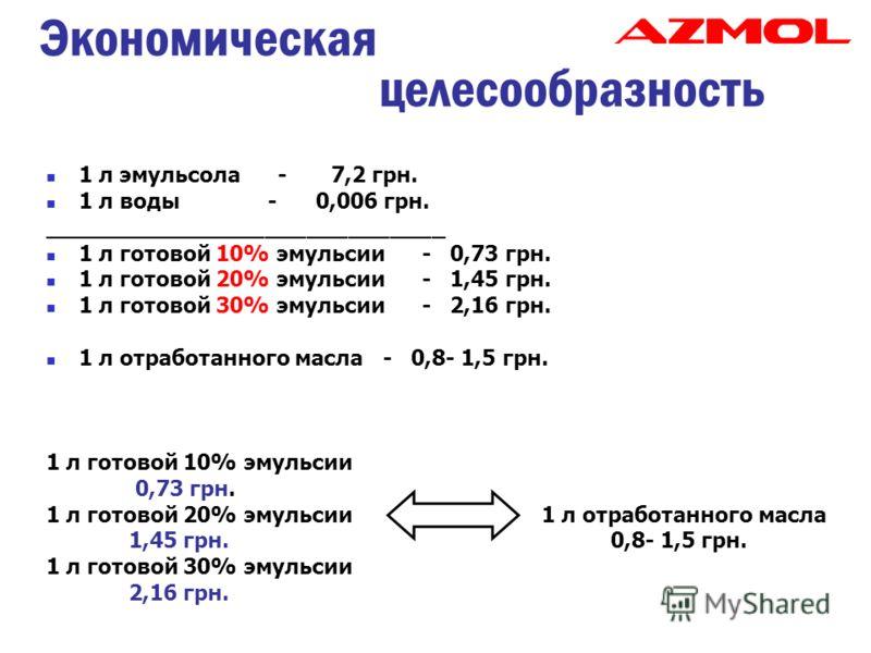 Экономическая целесообразность 1 л эмульсола - 7,2 грн. 1 л воды - 0,006 грн. _____________________________ 1 л готовой 10% эмульсии - 0,73 грн. 1 л готовой 20% эмульсии - 1,45 грн. 1 л готовой 30% эмульсии - 2,16 грн. 1 л отработанного масла - 0,8-
