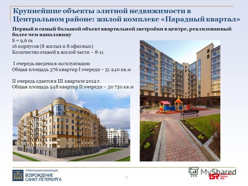 Крупнейшие объекты элитной недвижимости в Центральном районе: жилой комплекс «Парадный квартал» 7 Первый и самый большой объект квартальной застройки в центре, реализованный более чем наполовину S = 9,6 га 16 корпусов (8 жилых и 8 офисных) Количество