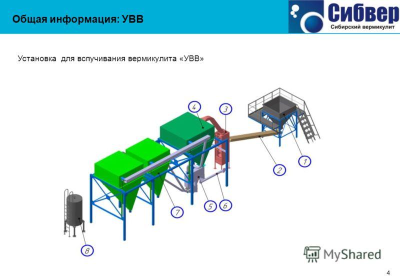 4 Общая информация: УВВ Установка для вспучивания вермикулита «УВВ» Первая очередь Обогатительной фабрики. ОФ и Узел загрузки