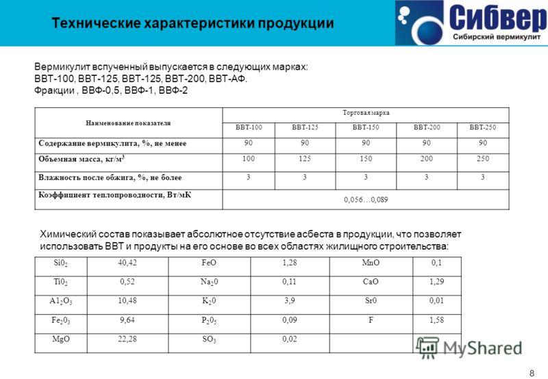 Технические характеристики продукции Наименование показателя Торговая марка ВВТ-100ВВТ-125ВВТ-150ВВТ-200ВВТ-250 Содержание вермикулита, %, не менее 90 Объемная масса, кг/м 3 100125150200250 Влажность после обжига, %, не более 33333 Коэффициент теплоп