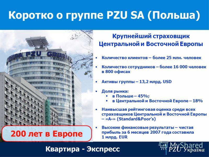 Коротко о группе PZU SA (Польша) Квартира - Экспресс Крупнейший страховщик Центральной и Восточной Европы Активы группы – 13,2 млрд. USD Количество клиентов – более 25 млн. человек Количество сотрудников – более 16 000 человек в 800 офисах Доля рынка