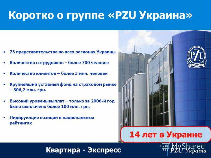 Коротко о группе «PZU Украина» Квартира - Экспресс 73 представительства во всех регионах Украины Количество клиентов – более 3 млн. человек Высокий уровень выплат – только за 2006-й год было выплачено более 100 млн. грн. Количество сотрудников – боле