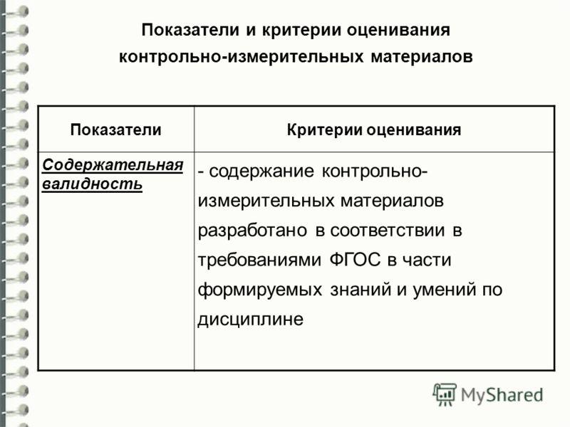 Показатели и критерии оценивания контрольно-измерительных материалов ПоказателиКритерии оценивания Содержательная валидность - содержание контрольно- измерительных материалов разработано в соответствии в требованиями ФГОС в части формируемых знаний и